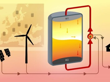 Sintef scientists propose batteries the size of houses that can store energy from wind farms and solar panels. (Illustration: Eivind Vetlesen)