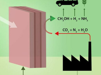 Photo-catalytic materials can be used along with sunlight to produce fuel and fertiliser from nitrogen, water and CO2, taken from the air or from industrial discharges. (Illustration: Eivind Vetlesen)