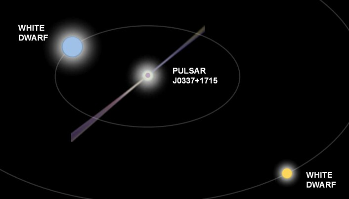 Danish astrophysicist solves mystery about old stars