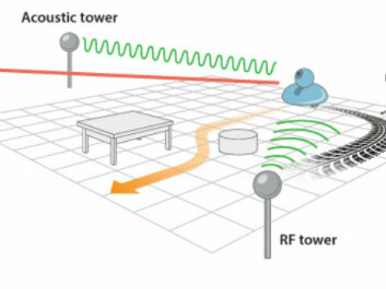 Robots used indoors utilise a combination of different, but complementary, sensor systems. For example, we can combine a radio-based system and an acoustic turret, and mount inertia sensors and a camera on the robot itself. (Illustration: Knut Gangåssæter, SINTEF)