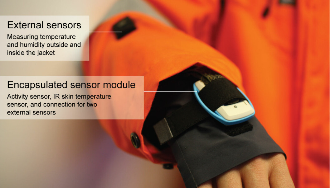 This jacket can monitor its wearers under Arctic conditions. (Photo: SINTEF)