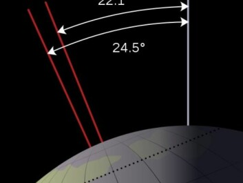 Currently the Earth's axial tilt is 23.4°, but it fluctuates between the two angles in the illustration in a 41,000-year period. Without the Moon it would tilt much more. (Illustration: NASA/Myksid/Wikimedia Creative Commons)