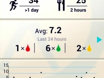 Screenshot of the Diabetes Diary app.