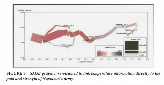 Digital version which connects the temperature variables directly to the campaign's strengths and movements.