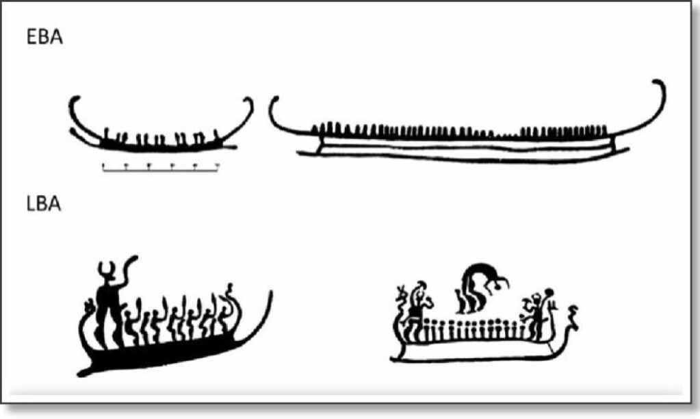 Each line on a ship in a petroglyph may signify two paddlers, seen from the side. The top left shows paddlers sitting next to each other The pictures at the bottom clearly indicate that dragon heads were common on ships in the Nordic countries as early as 3000 years ago. Often you can also see the paddles, as in the picture at the bottom left. A helmet with horns was worn in the Bronze Age, but almost never during the Viking Age, unlike popular culture would have us believe. The bottom image to right is the most advanced, and dates from the latter part of the Bronze Age. It shows swords, axes, and possibly phalluses.