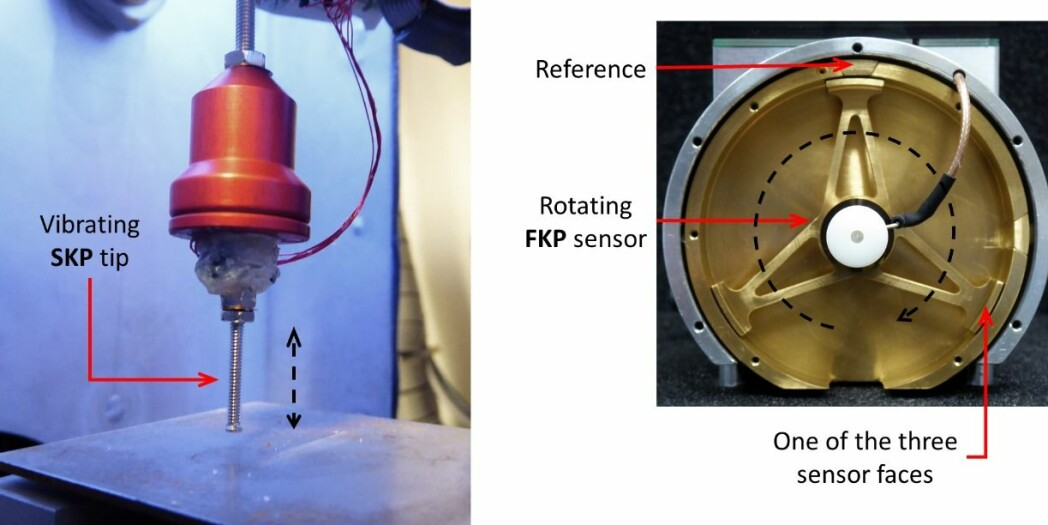 Fig. 2 Comparison SKP-FKP. Both achieve same measurements but with sensors differing in shape and way the move during a measurement. The SKP tip vibrates Up-and-Down while the FKP sensor goes Round and Round. Unlike any other measurement instrument, the built-in reference allows the FKP to verify the quality of every single measurement.